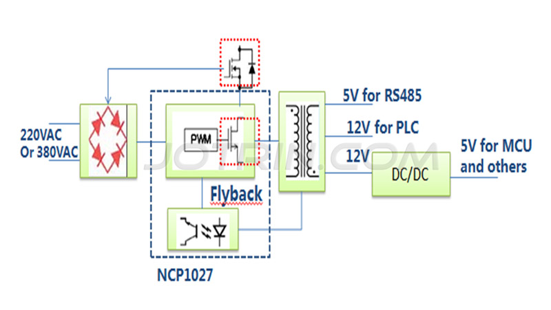 The Scheme Of Concentrator Power Supply Based On MUR160RLG